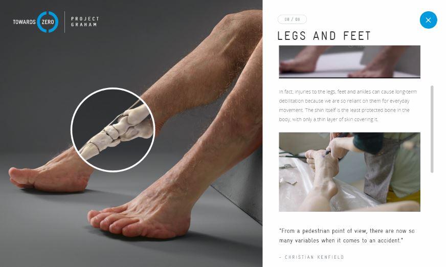 graham feet interactive