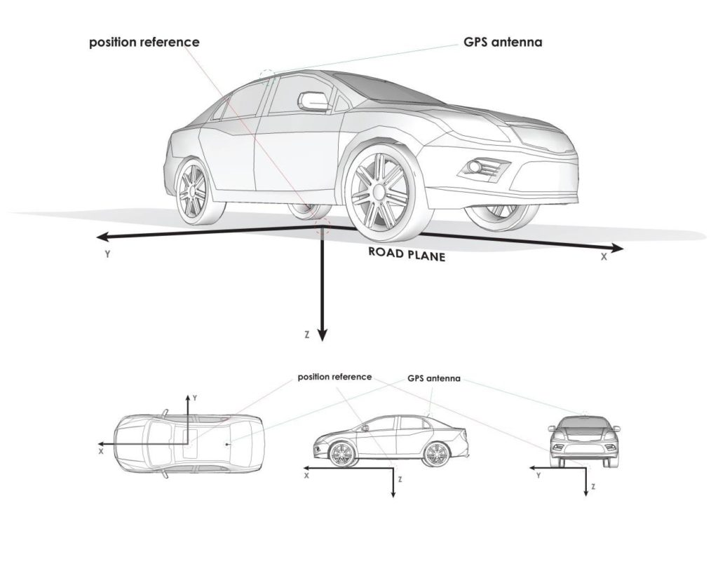 A National Highway Traffic Safety Administration diagram related to proposed V2V configuration on vehicles. (Provided by NHTSA)