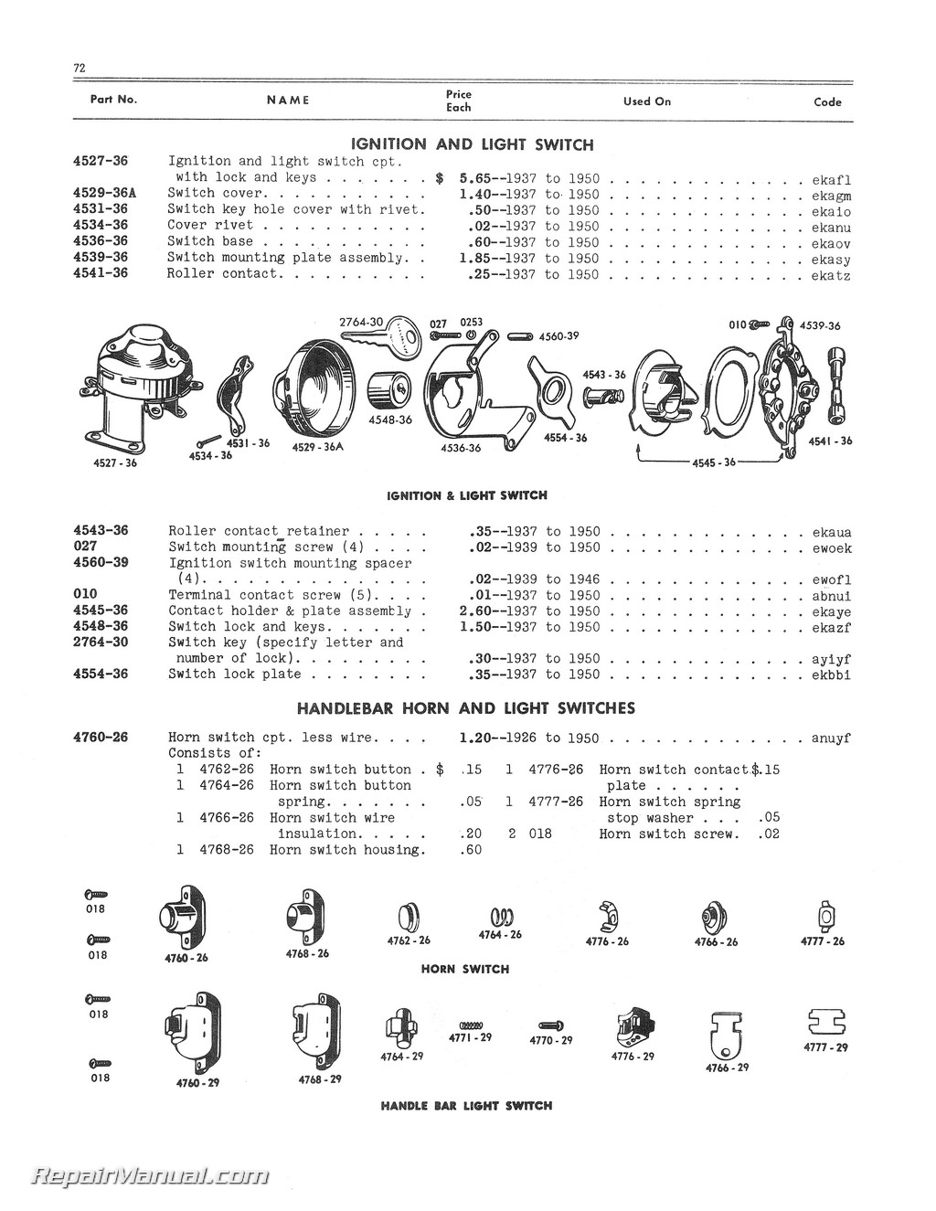 1997 Dyna Wiring Diagram Diagrams Harley Davidson Wide Glide Electrical Flsts 2000i Ignition