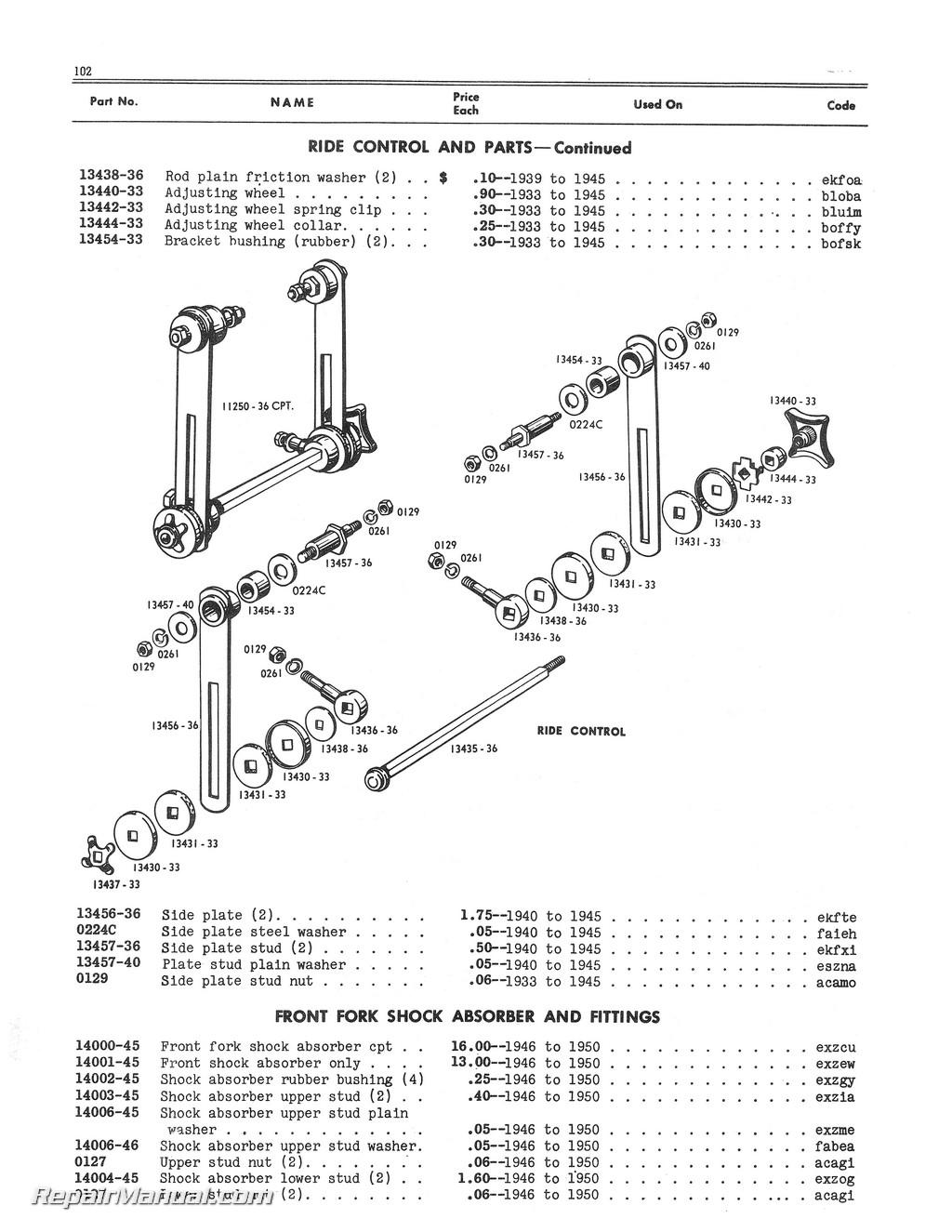 [WRG7511] 1950 Harley Davidson Wiring Diagram