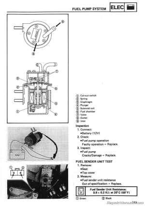 19852000 Yamaha VMX1200 VMAX Motorcycle Service Manual