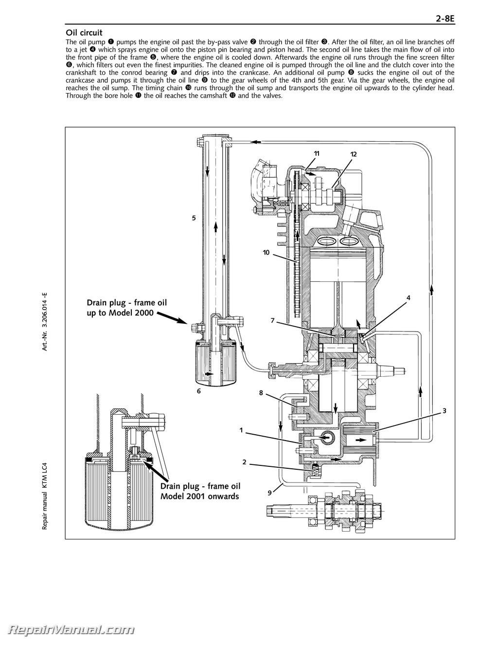 2001 ktm 640 lc4 wiring diagram diagram data schema
