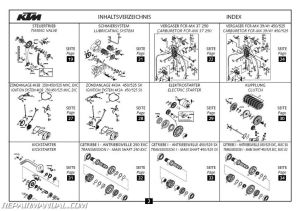 2004 KTM 250 450 525 EXC SX MXC Engine Spare Parts Manual