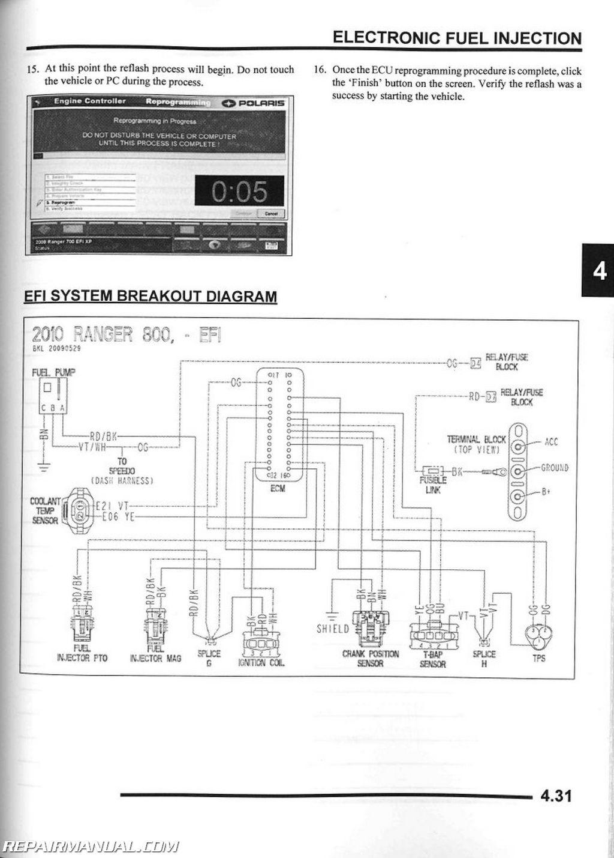 Polaris Midsize Ranger 800 Wiring Schematic Johnson Starter Wiring ...