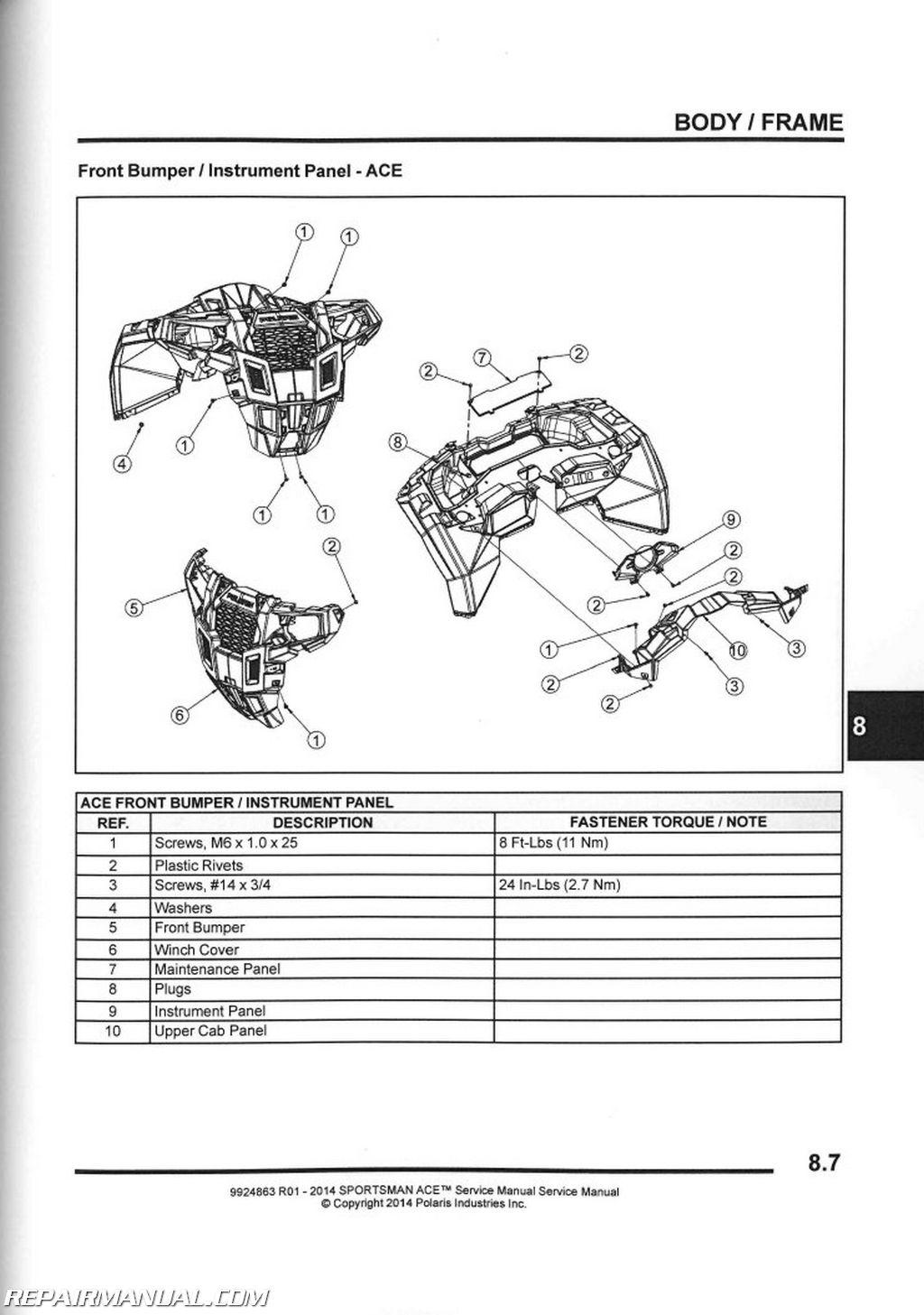polaris ace wiring diagram wiring diagram automotive