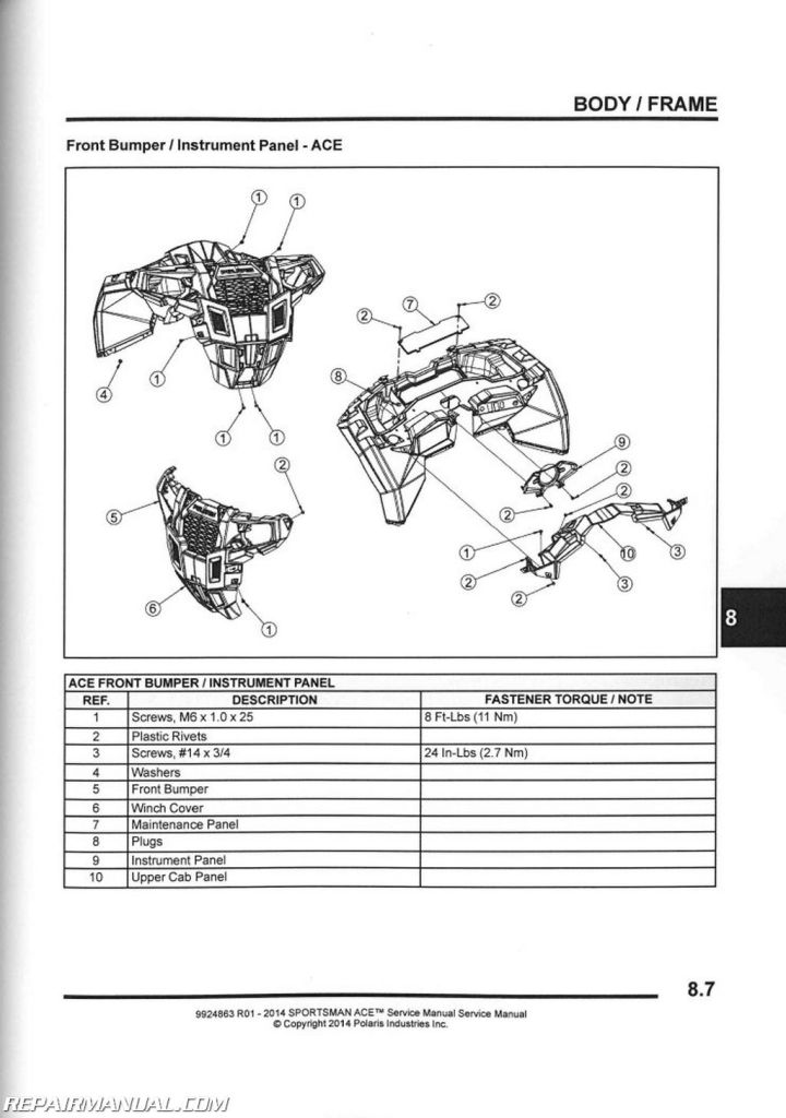 99 polaris scrambler 400 service manual motorview 2001 polaris scrambler 400 parts manual newmotorwall org publicscrutiny Gallery