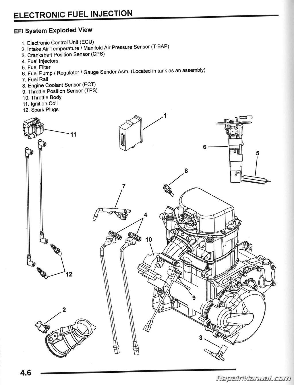 1997 polaris sportsman wiring diagram sportsman free printable wiring diagrams