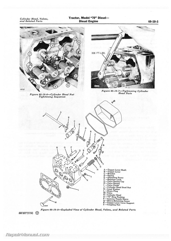 John Deere Model 70sel Tractor Service Manual