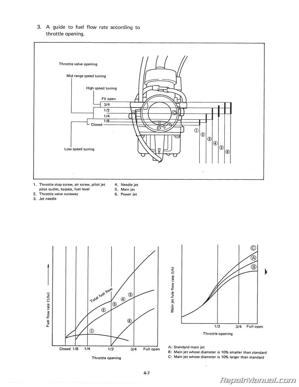 Linhai Yamaha Wiring Harnes