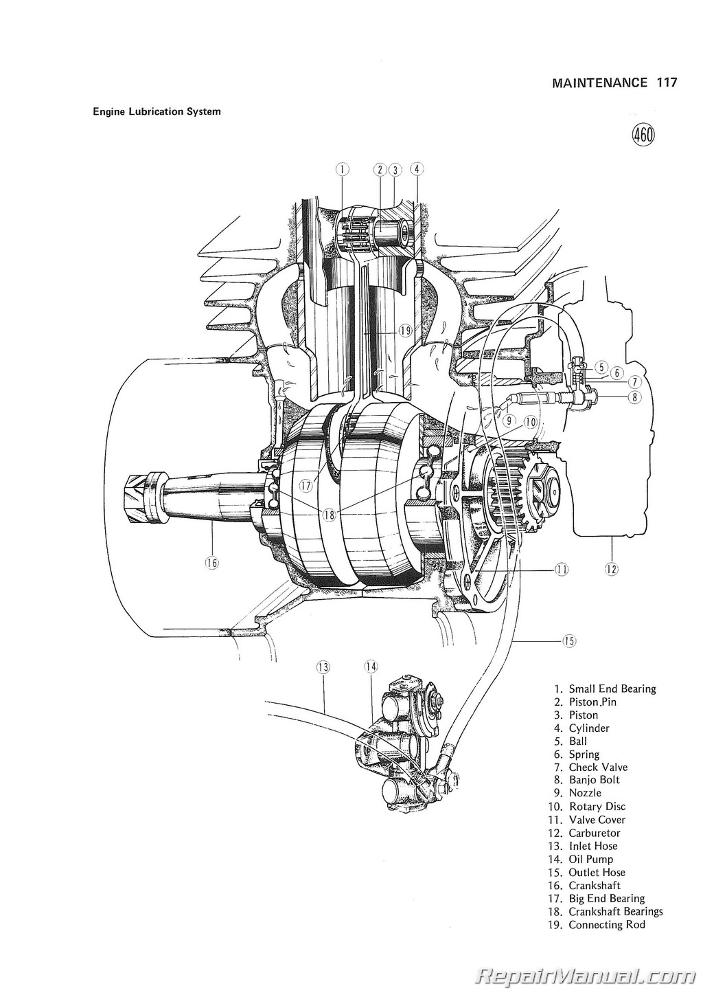 Ke175 Motorcycle Service Manual Kawasaki Ke175b1