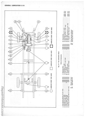 NAVISTAR INTERNATIONAL 4400 WIRING DIAGRAMS  Auto