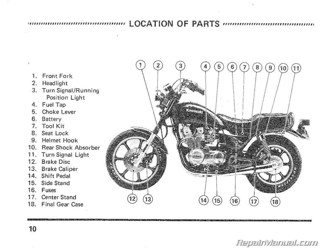 Kawasaki Kz750f1 Ltd Shaft Drive Motorcycle Owners