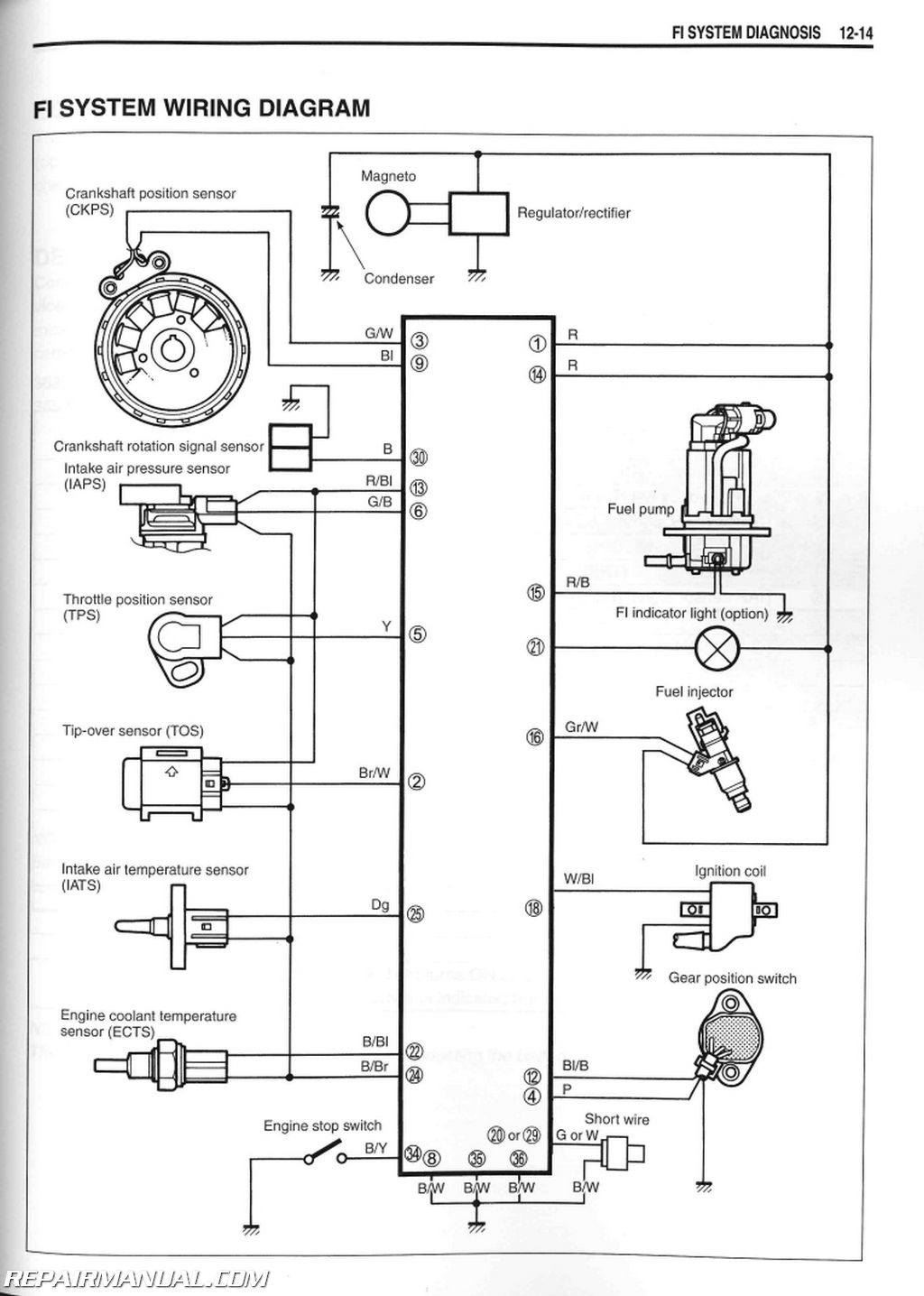 Suzuki Rm Z450l4 Motorcycle Owners Service Manual