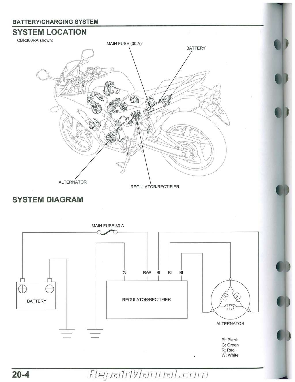 Honda Cbr300r Service Manual Motorcycle