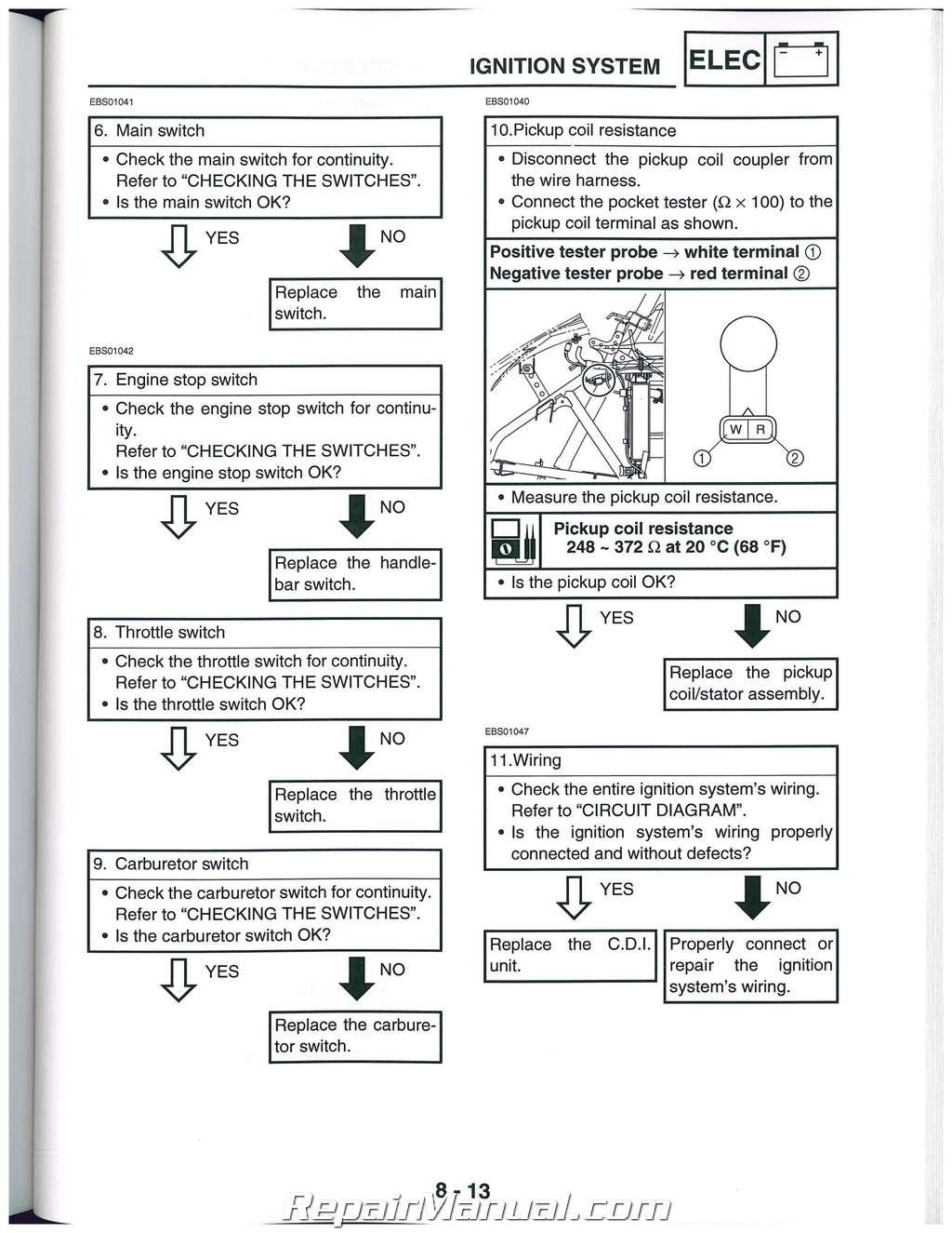 Yamaha Yfz450 Atv Service Repair Maintenance Manual