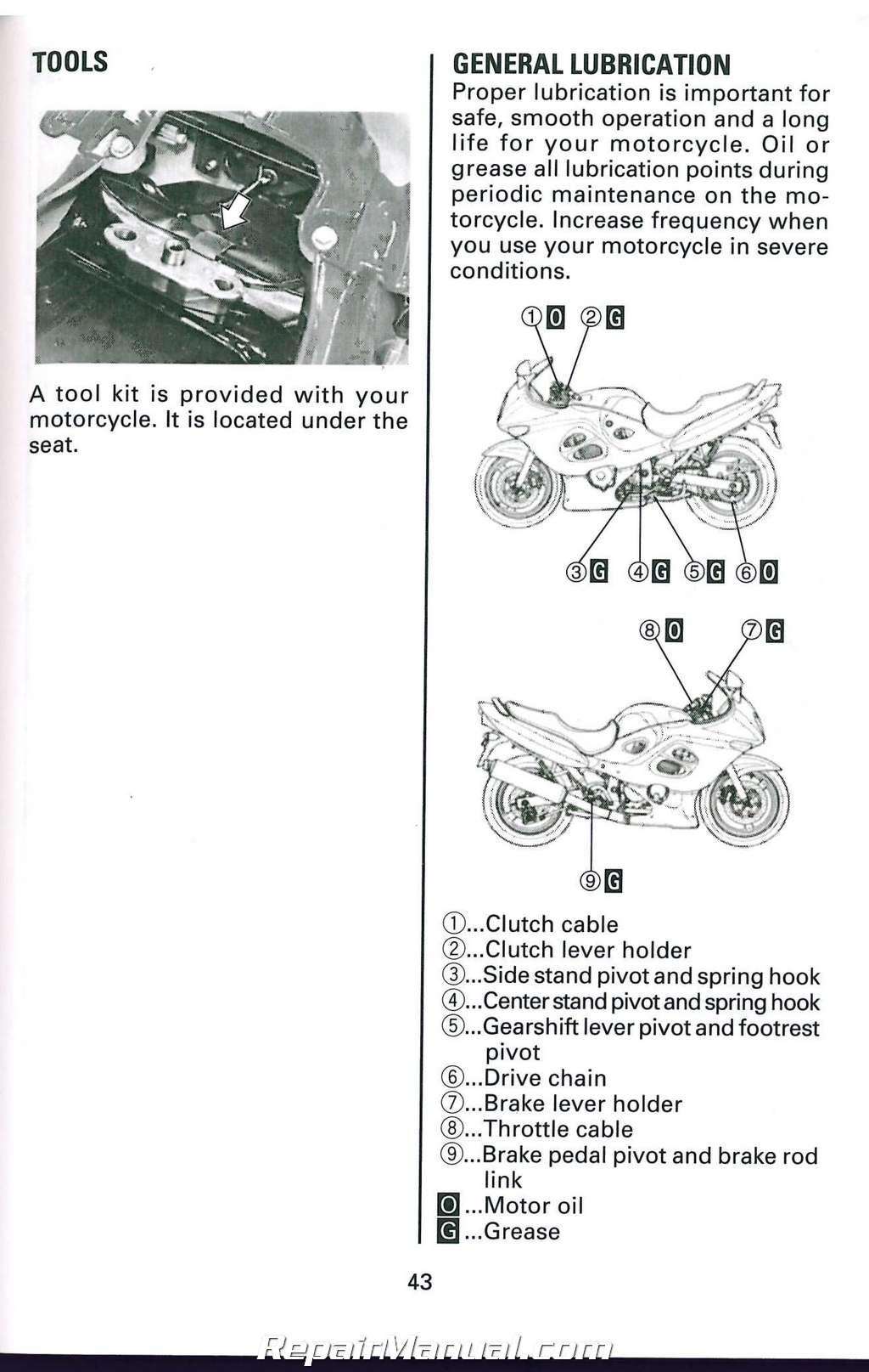 Suzuki Katana Gsx600f Motorcycle Owners Manual
