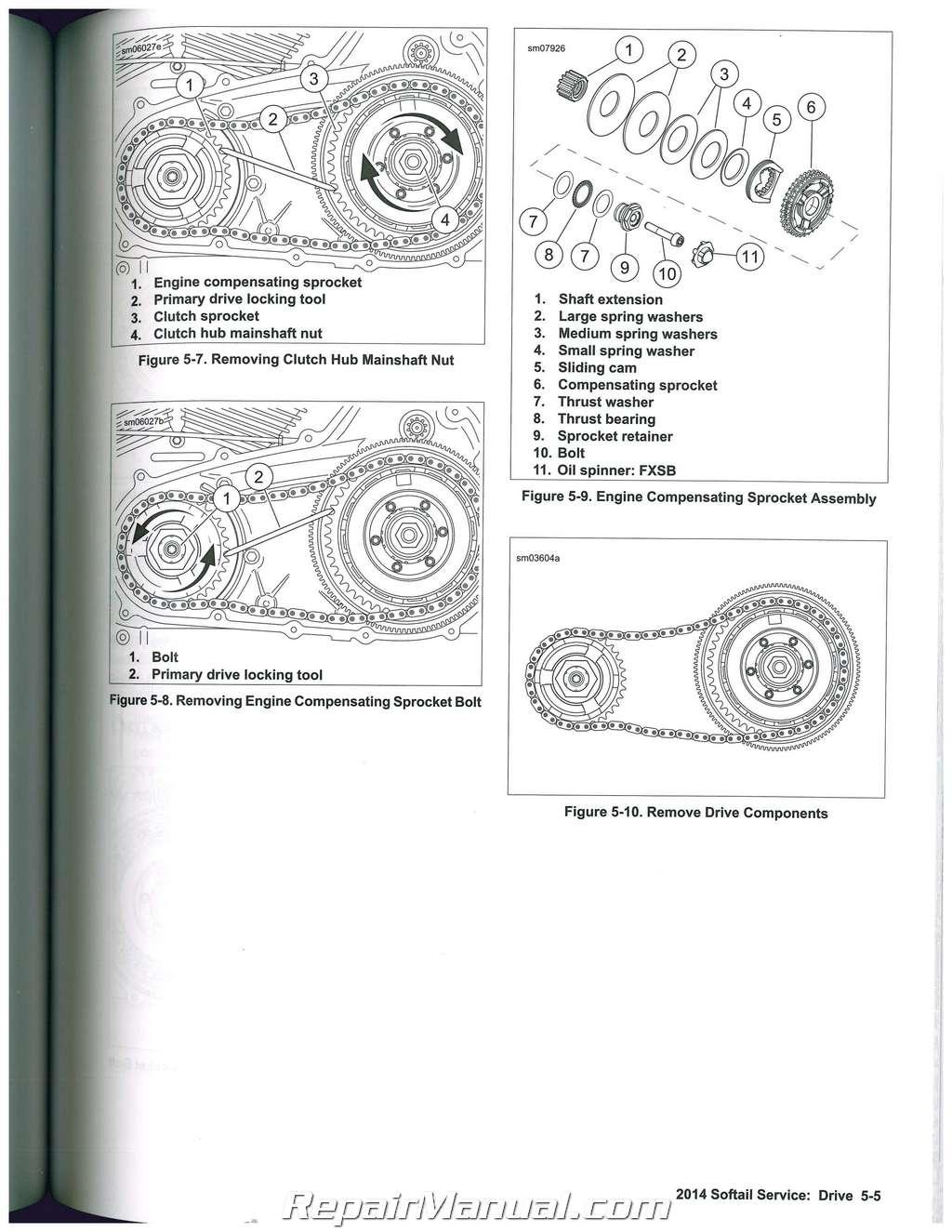 Harley Davidson Softail Motorcycle Service Manual