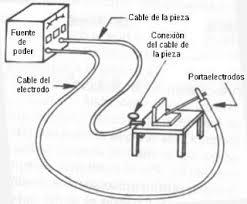 soldar con electrodo