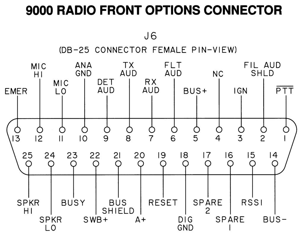 Db9 To Db15 Serial Cable Pinout Schematic