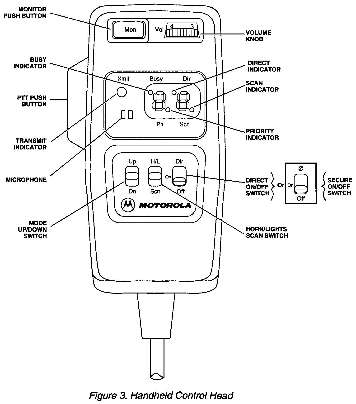Motorola Spectra Wiring Diagram
