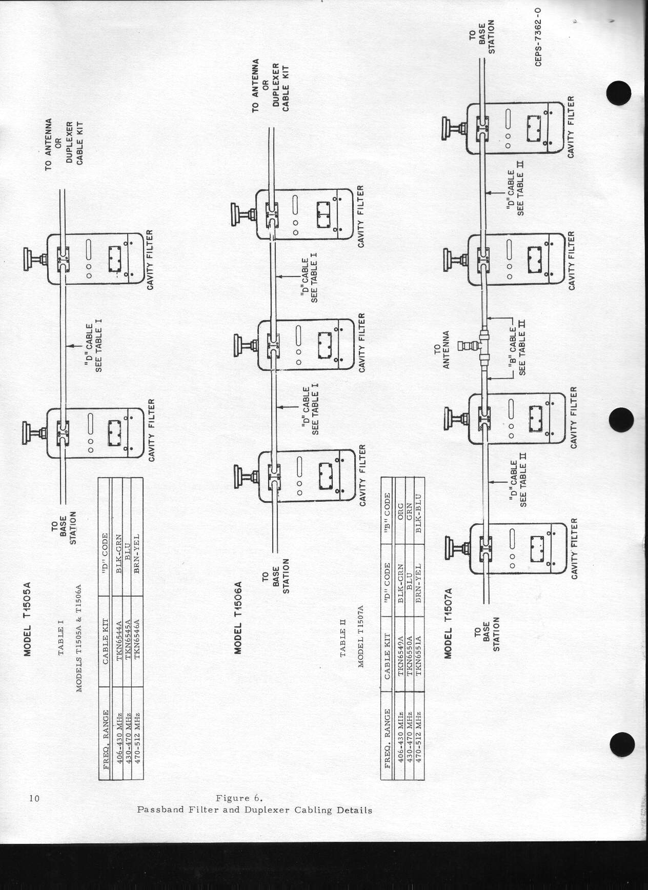 Motorola T Duplexer Cavity Filter Information Manuals And Other Documentation