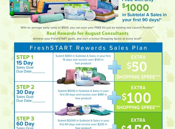 Just 3 days left of the incredible Norwex Starter Kit offer!!!