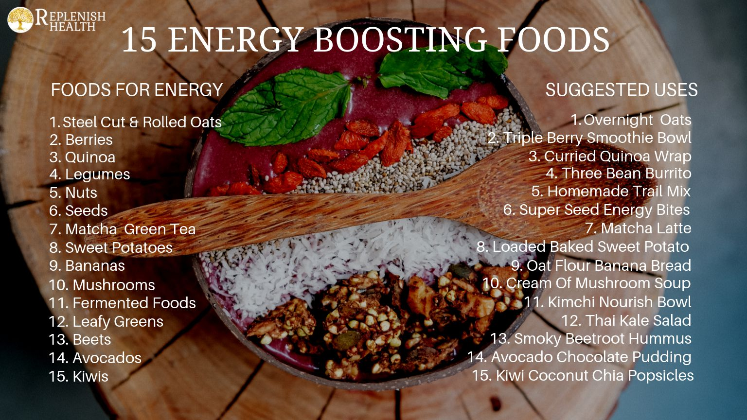 An image of a list of 15 energy boosting foods and 15 suggested ways to use them.
