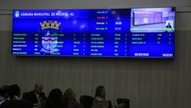 Photo of Câmara de Vereadores de Maceió inicia apreciação de mais de 30 vetos do Executivo