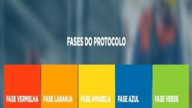 Photo of DO VERMELHO AO VERDE: confira as fases de reabertura do comércio e retorno das atividades em Alagoas