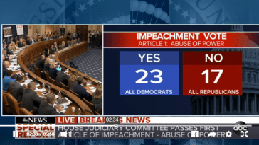 US: House Judiciary Committee Passes Articles Of Impeachment Against President Trump