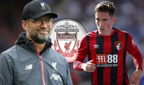 Liverpool Make U-Turn On Harry Wilson Transfer As New Suitor Emerges