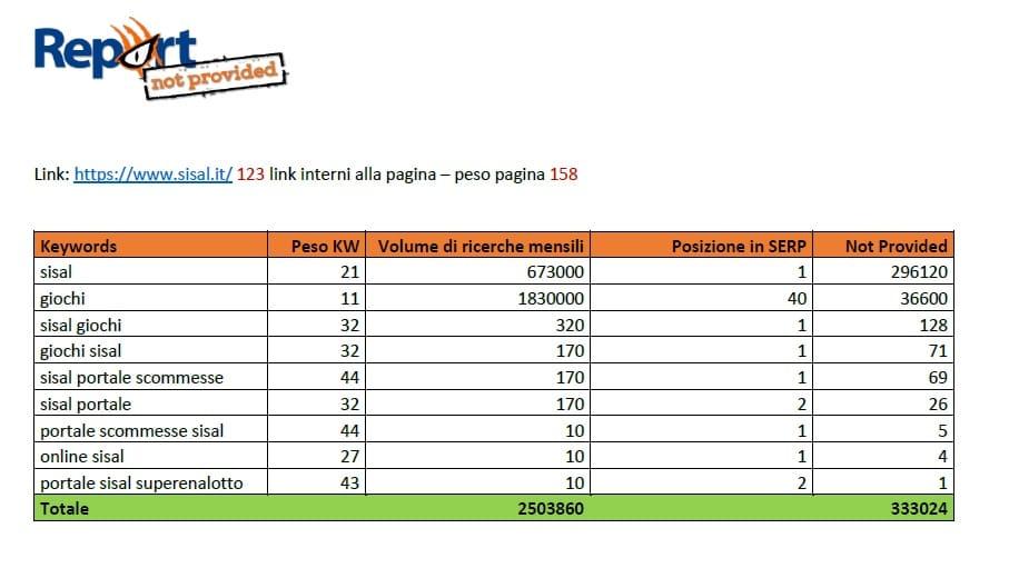 estrazioni supernalotto e risultati - home sisal.it - Report not provided