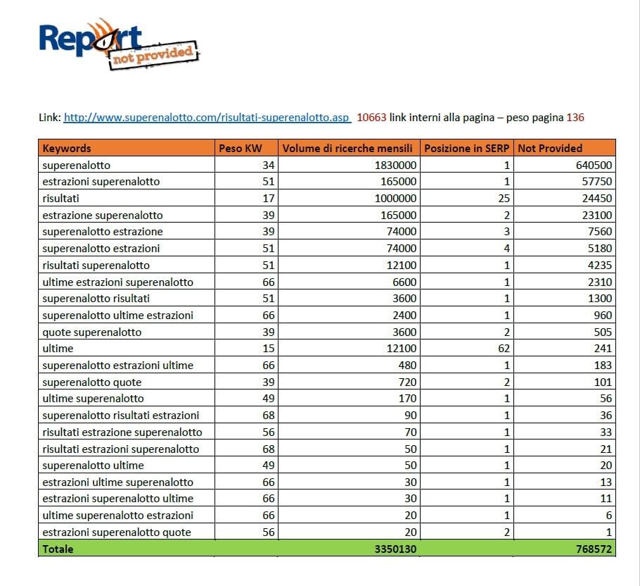 estrazioni supernalotto e risultati - supernalotto.com