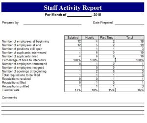 Staff Activity Report Template