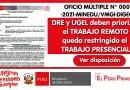 QUEDA RESTRINGIDO TRABAJO PRESENCIAL en las DRE y UGEL, deben priorizar el TRABAJO REMOTO (Oficio Múltiple N° 00004-2021-MINEDU/VMGI-DIGEDED)