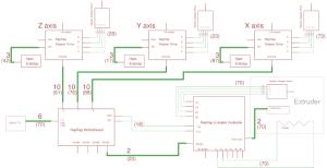 Elektroverkabelung  RepRap