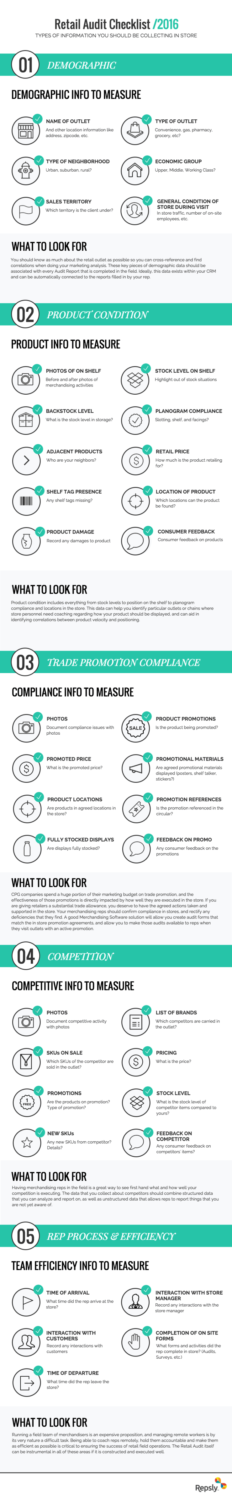 Retail Audit Checklist Infographic