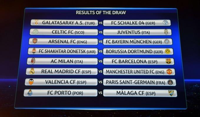 Champions, Juventus con il Celtic, ancora il Barça per il Milan