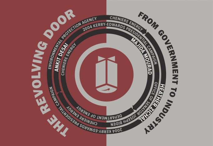 revolving-door-LNG-infogrpahic