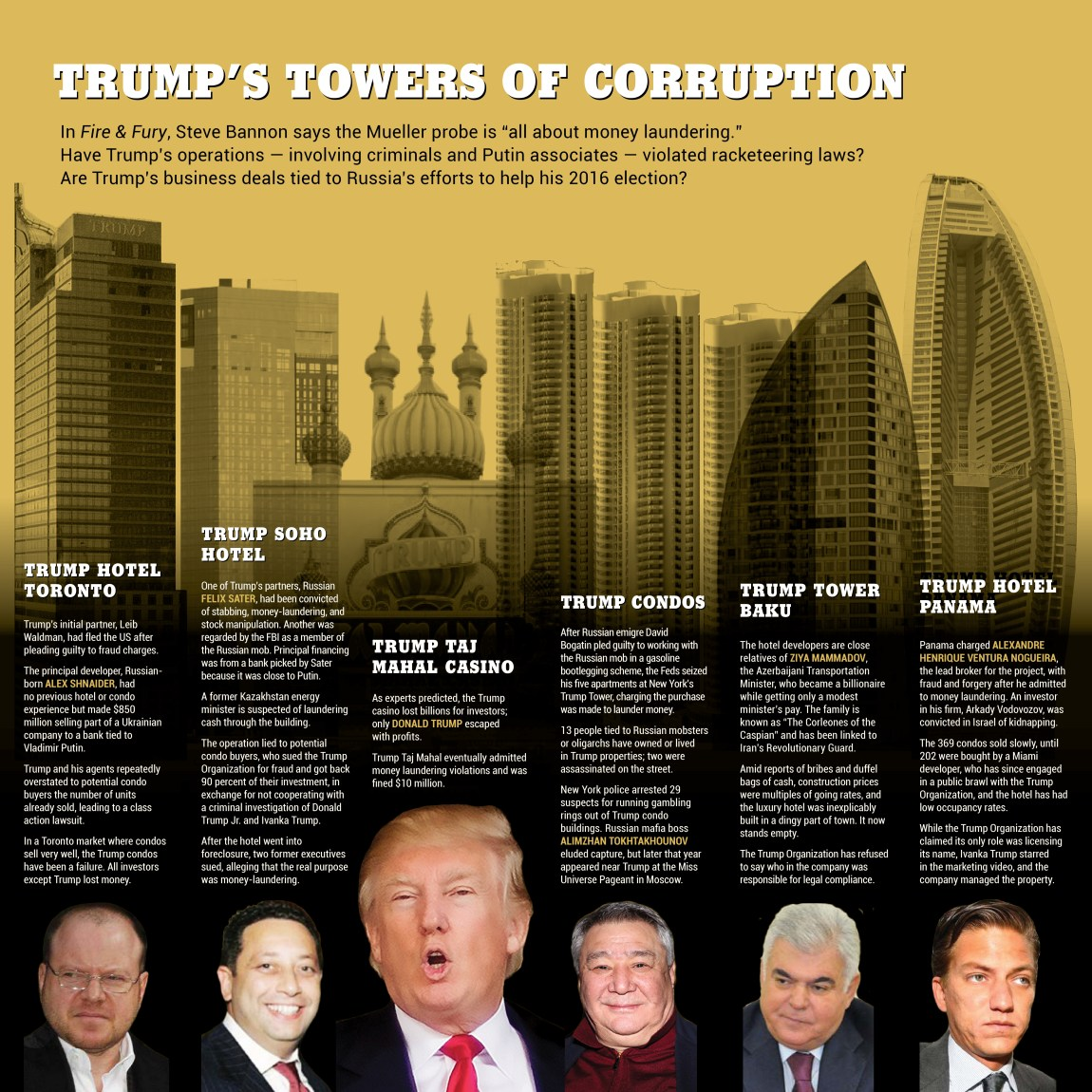 Infographic: Trump's Towers of Corruption