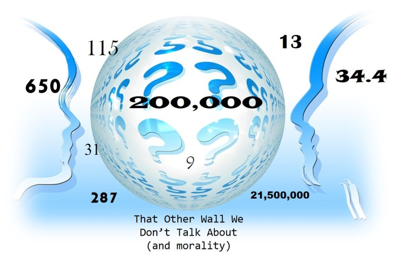 Numbers for pondering: That other wall we don't talk about