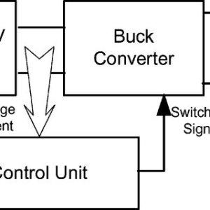 (PDF) HighPerformance Algorithms for Drift Avoidance and Fast Tracking in Solar MPPT System