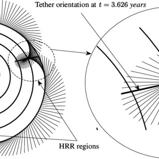 (PDF) Optimization of Tether-Assisted Asteroid Deflection