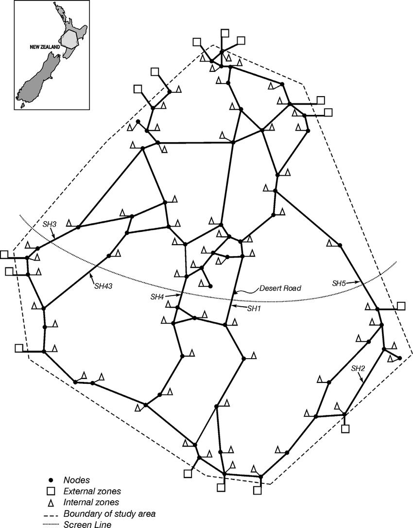 Figure 5 work model