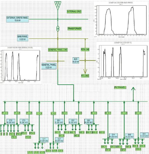 single line diagram school  download wiring diagrams •