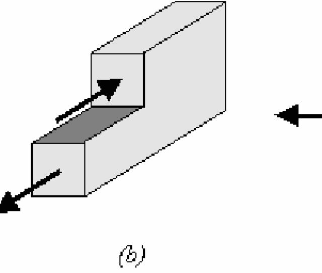 Crack Opening Modes A I Opening B Ii Sliding C Iii Scissoring Download Scientific Diagram