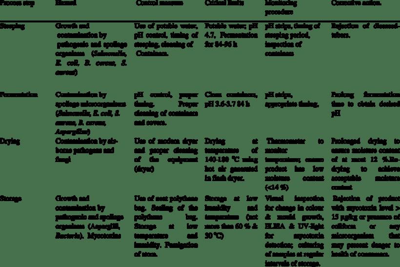 control chart table | Jidiletter co