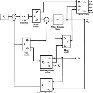 Veh Damage Diagrams   Online Wiring Diagram