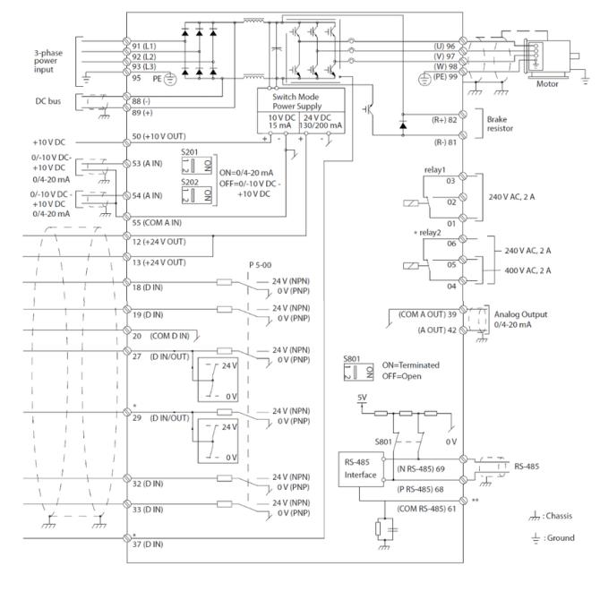 danfoss vfd wiring diagram  cb radio microphone wiring