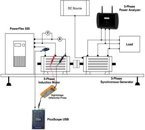 Load Test On Three Phase Induction Motor  impremedia